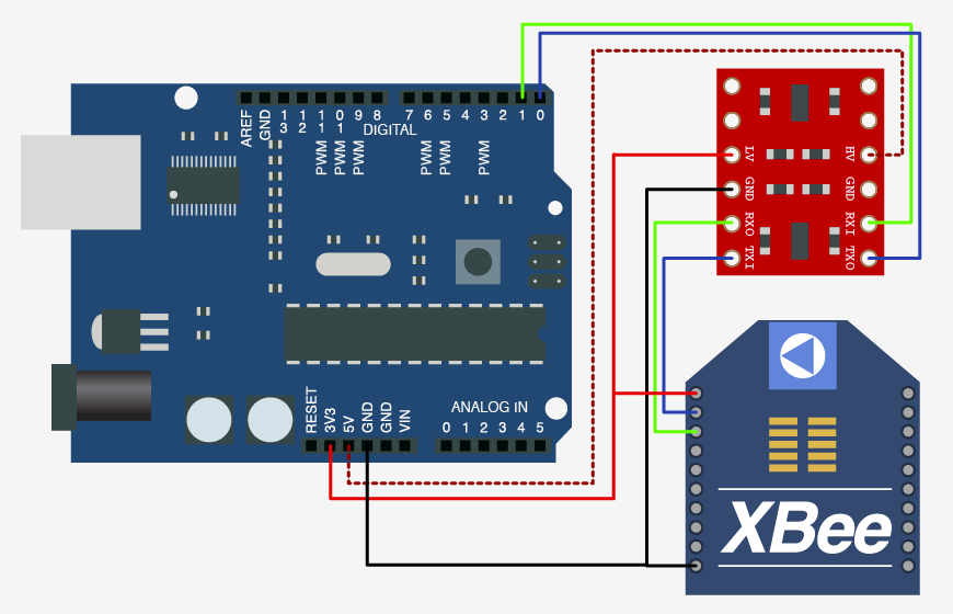 Wiring Xbee To Arduino - Wiring Diagram All