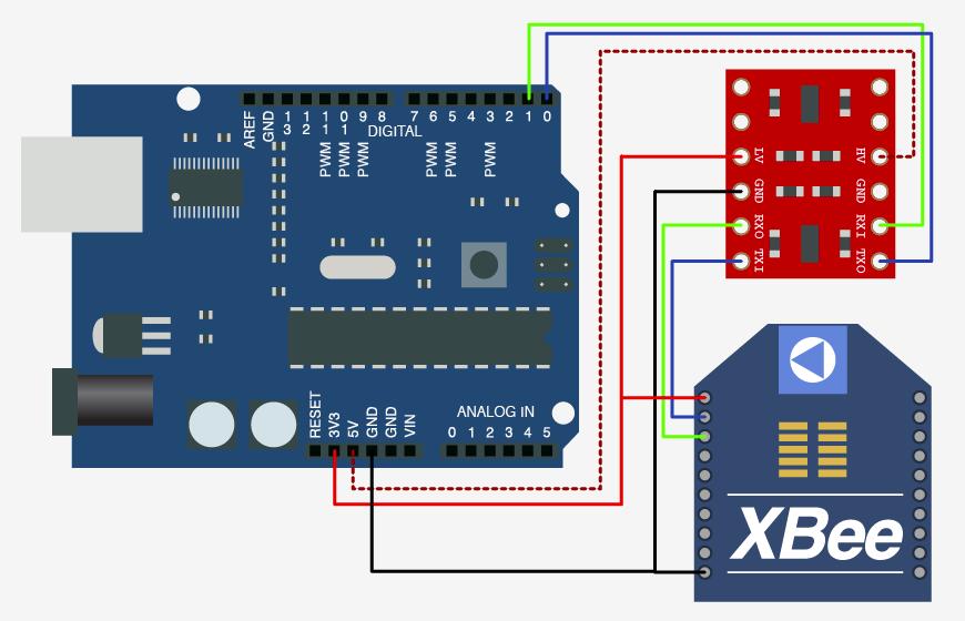 Adam meyer | Arduino + Xbee | Xbee Wiring Diagrams |  | Adam meyer