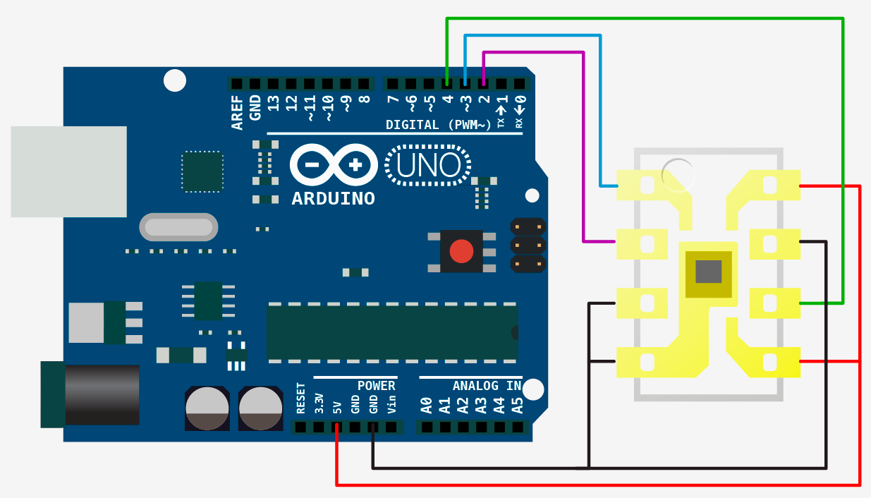 how to find the frequency of light arduino